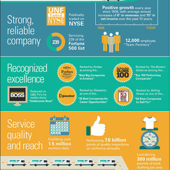 UniFirst Fast Facts Sheet