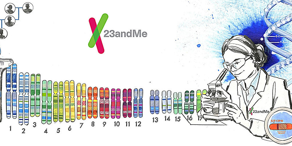 Analyze Your 23andMe DNA Results