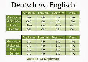 German vs English.jpeg