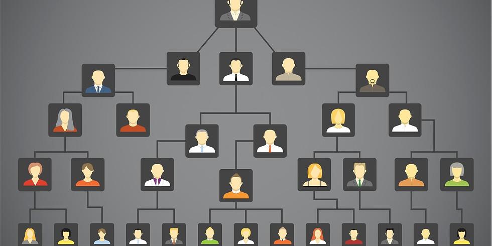 Create Ancestry.com Tree