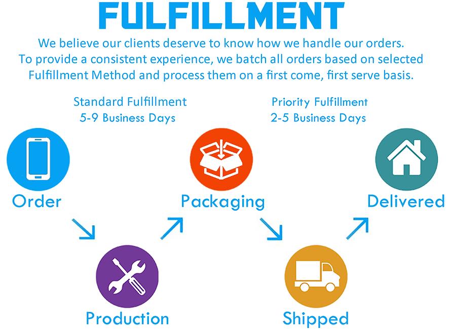 Fulfillment Chart.png