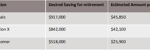 身在加拿大,都要做好退休策劃?