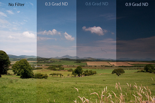 Graduation of ND Filters