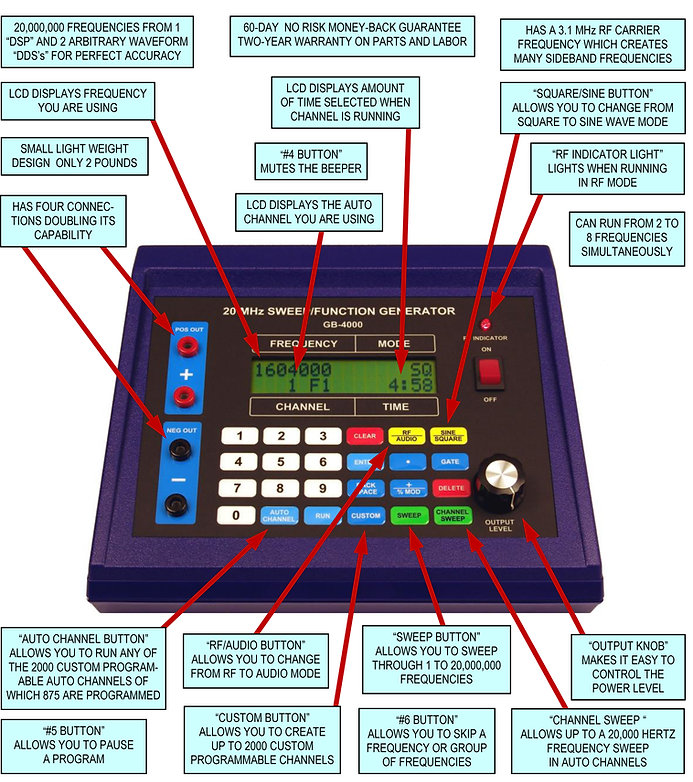 20 MHz Sweep/Function Generator GB-4000 Features