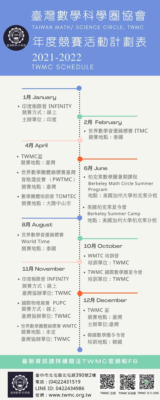 2021-2022年度計畫表.png