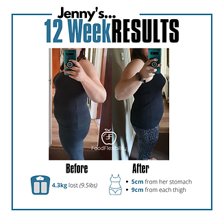 Jenny Results.png