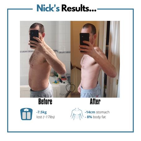 Case Study - Nick