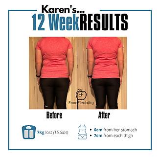 Karen Results.png