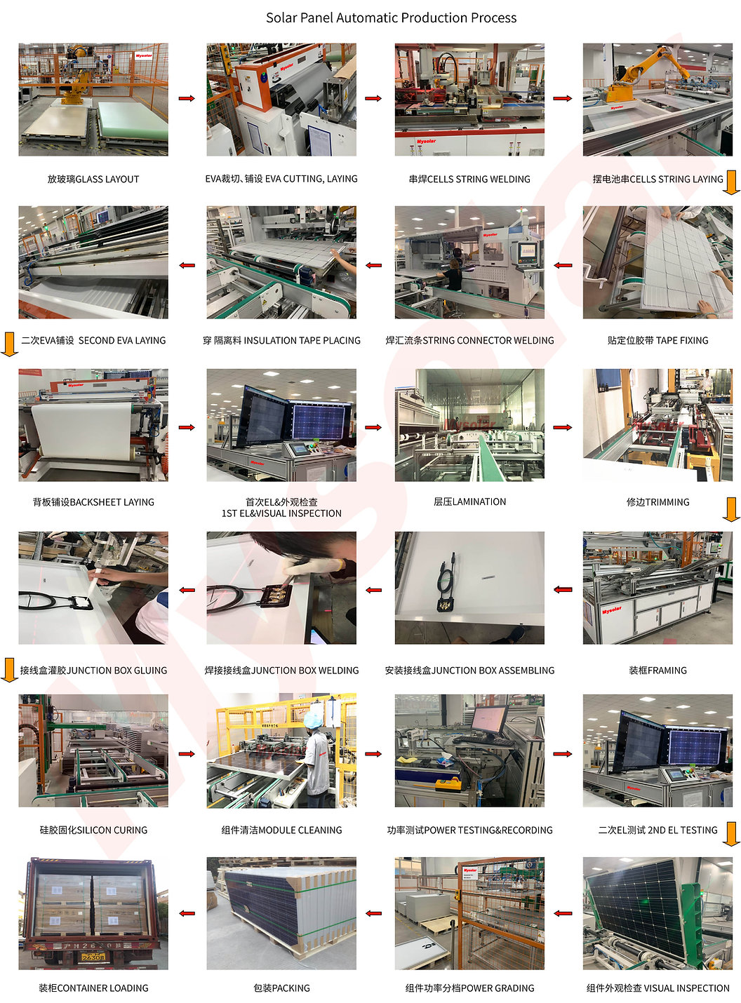 production process ENF.jpg