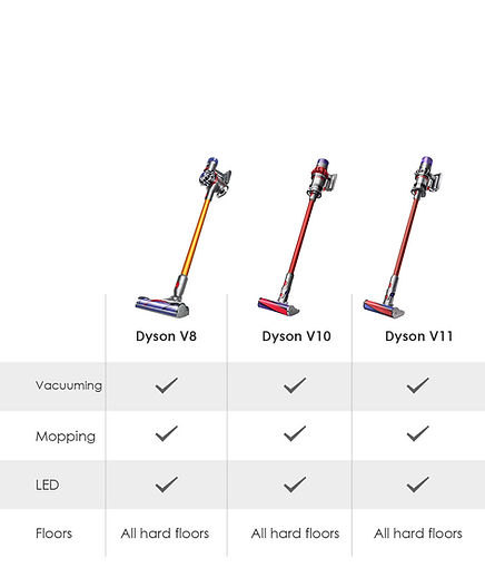 Mamibot Dymo Electric mop compatible with Dyson cleaners (2).jpg