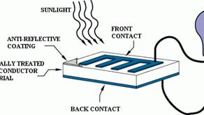 How do  Photovoltaics Work?