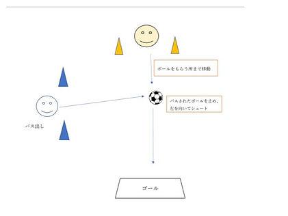 レッスン内容 .xlsx.jpg