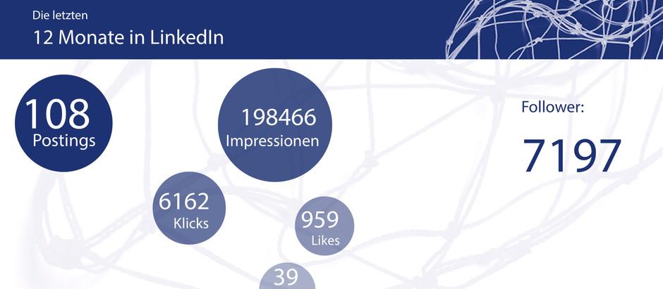Jahresrückblick in Zahlen