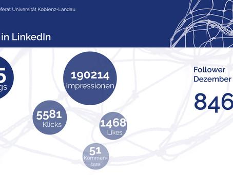 Ein schöner Rückblick auf unsere Social Media Aktivitäten in 2020