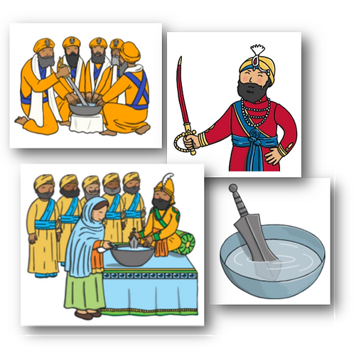 Vaisakhi Vocabulary Posters