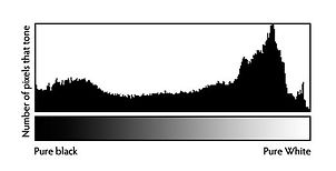 Histogram-legend.jpeg