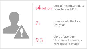 Insights from Healthcare Risk Managers on IoMT and Cybersecurity