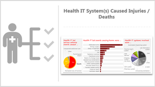 Patient Safety Concerns with IoT in Healthcare and a Best Practice to Manage the Risk!
