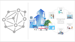 Are you Prepared to Manage Risks in Distributed Healthcare Settings?