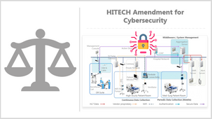 Benefit from the Recent HITECH Amendment, Ensure Cybersecurity Maturity, and Optimize Cybersecurity