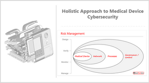 Cybersecurity of Medical Devices and Networks Requires a Holistic Approach