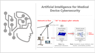 """Thinking of using """"AI"""" in Medical Device Cybersecurity?"""