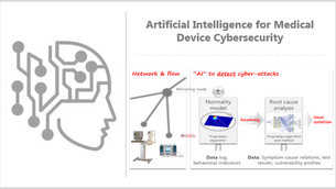 "Thinking of using ""AI"" in Medical Device Cybersecurity?"