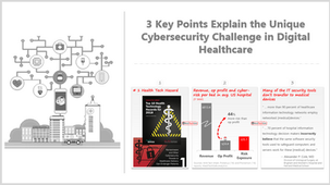 Severity of Cyber Risk in Healthcare