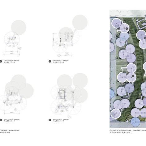 Umbrella configurations