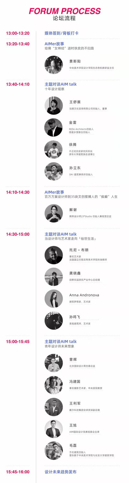 AIM 10年:未来自定义论坛 Future Customize Forum