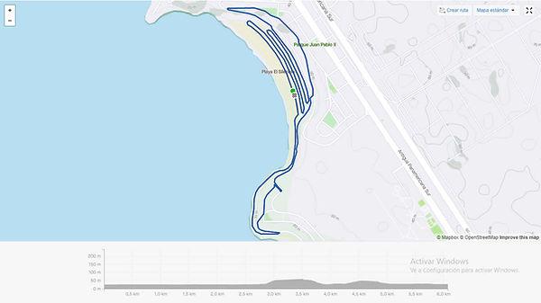 Natacion-Ciclismo-Carrera TriCross Serie