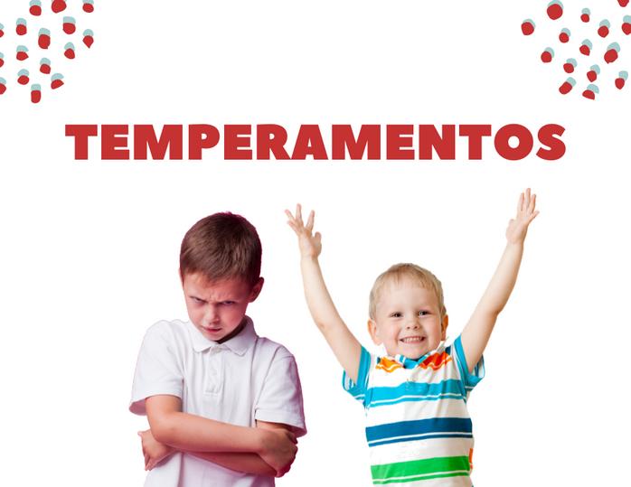 Teste de Temperamentos