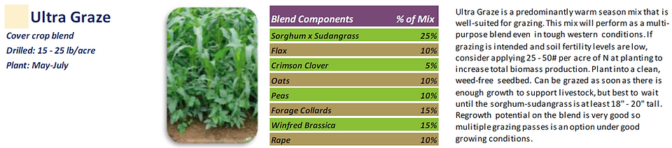 Ultra Graze Blend.PNG
