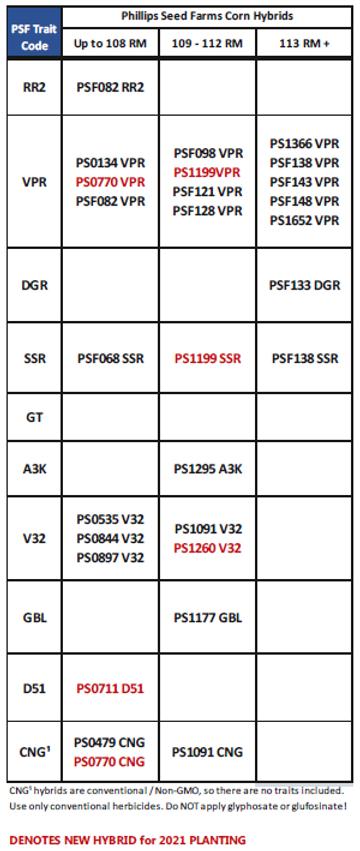 Corn Lineup.PNG