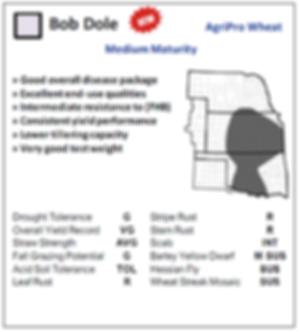 Bob Dole.PNG