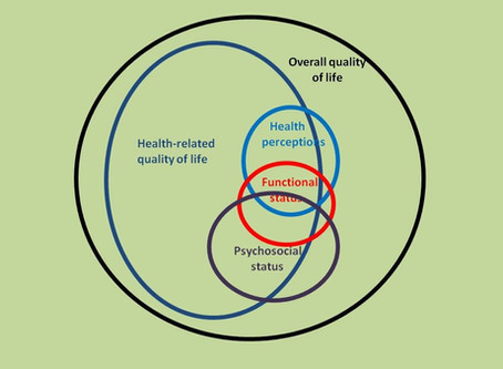 Quality of Life assessment in Urology