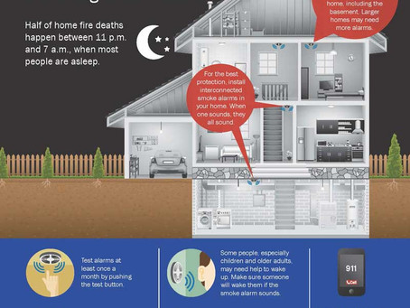 Smoke detectors, alarms systems and upgrades