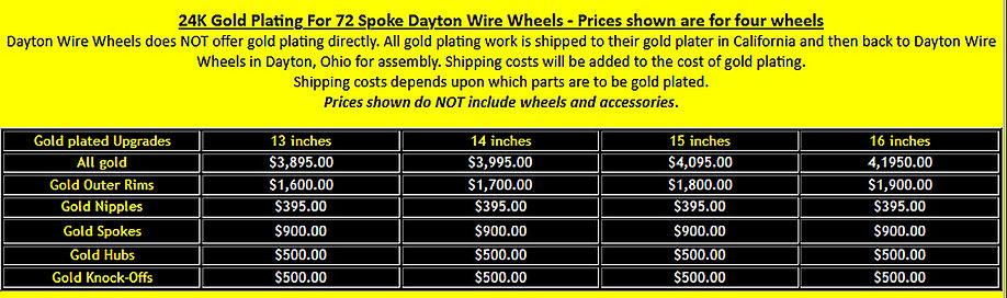 72-Spoke Dayton Wire Wheel Gold Plating Prices