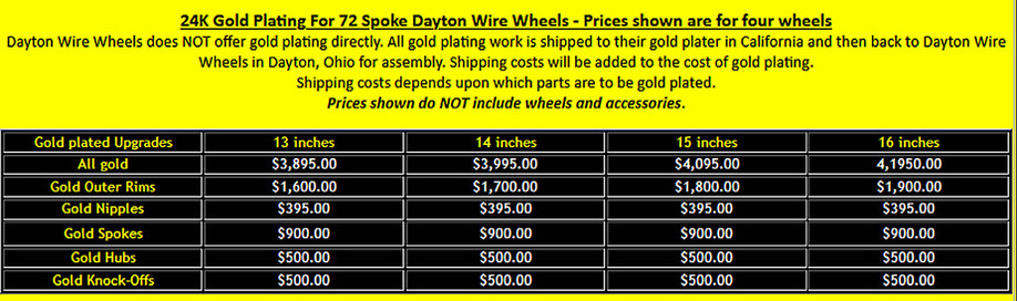 72-Spoke Dayton Wire Wheel Gold Plating Prices