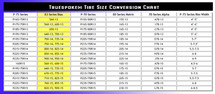 Tire Size Conversion Chart