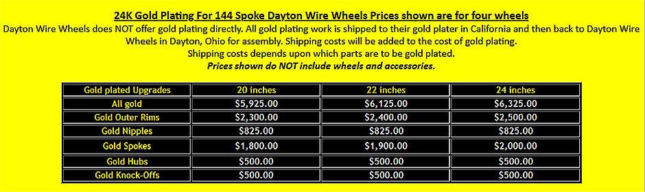 24K Gold Prices for 144 Spoke Dayton Wire Wheels