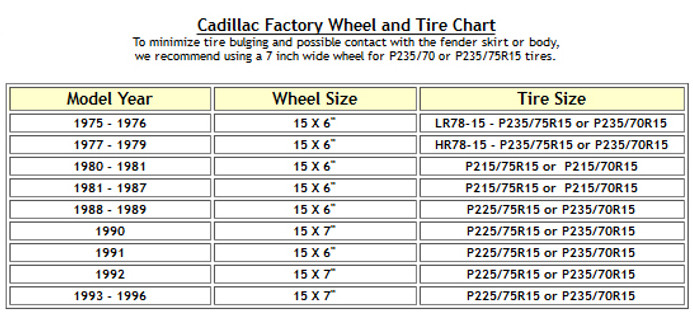 Cadillac wheel and tire size chart