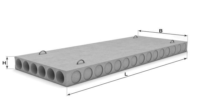Плиты перекрытия в Рязани - размеры и цена