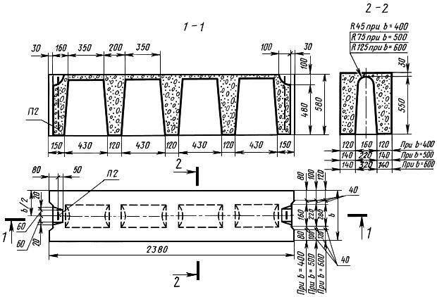 Размеры ГОСТИ блоки ФБП