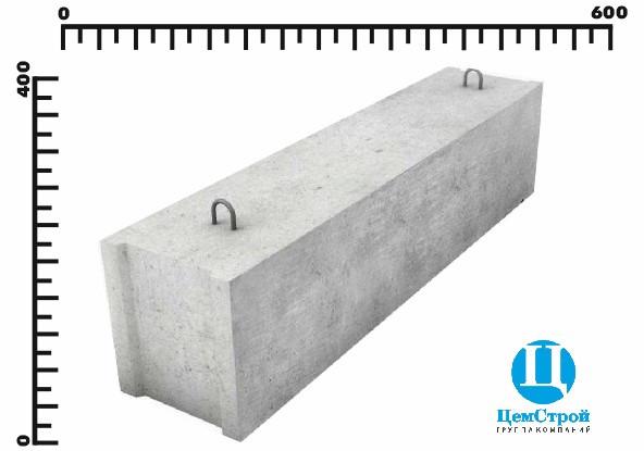 Блоки ФБС, ФБВ, ФБП - размеры, допуски, категории бетонной поверхности