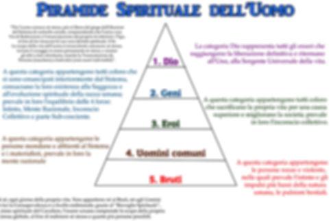 Piramide Spirituale dell'Uomo.jpg