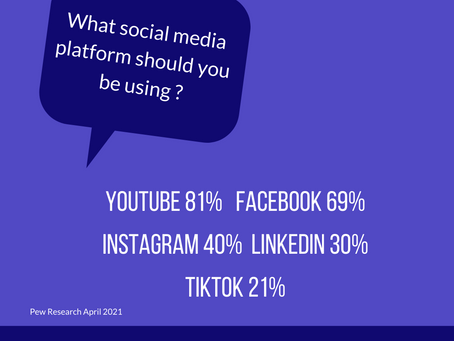 Should your business be on all the social media channels?