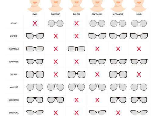 Summer 2018: Sunglasses for Cheap