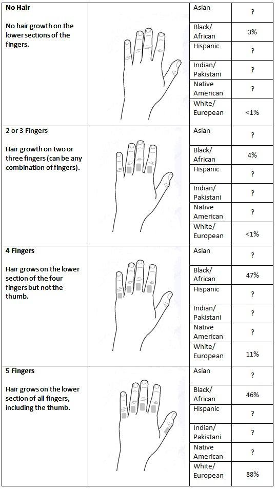 Lower Finger Chart.jpg