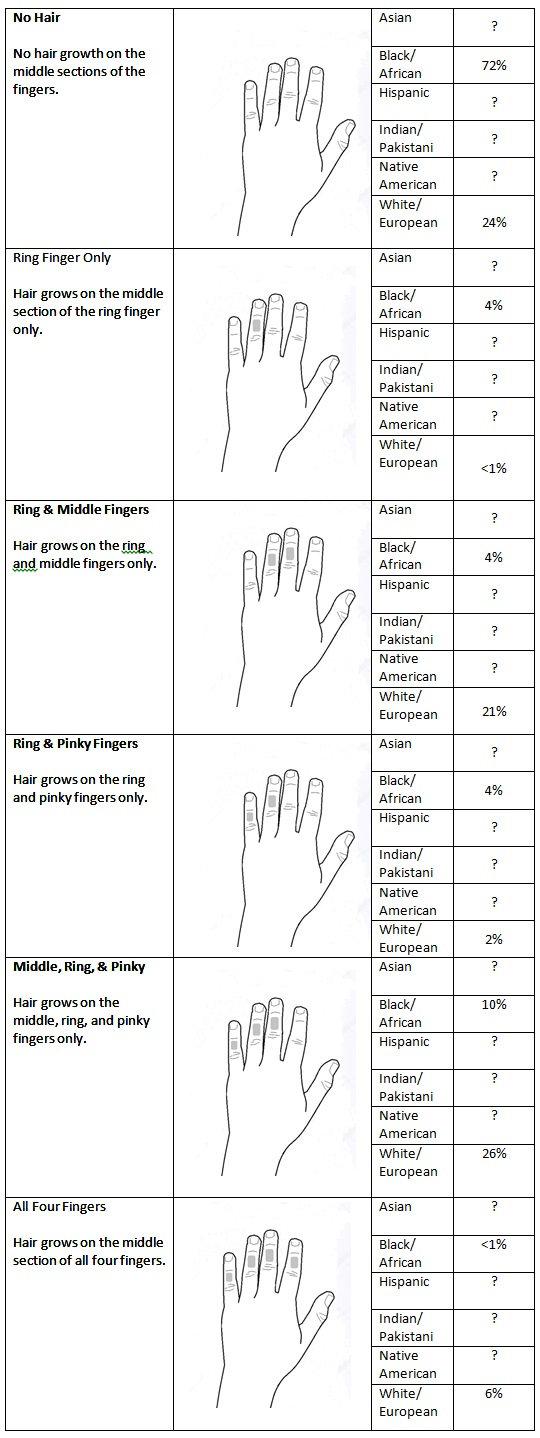 Upper Finger Chart.jpg